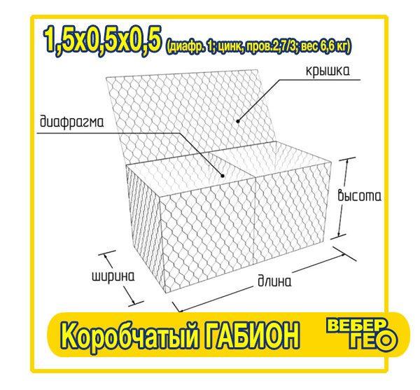 korobchatii_gabion_1-5×0-5×0-5