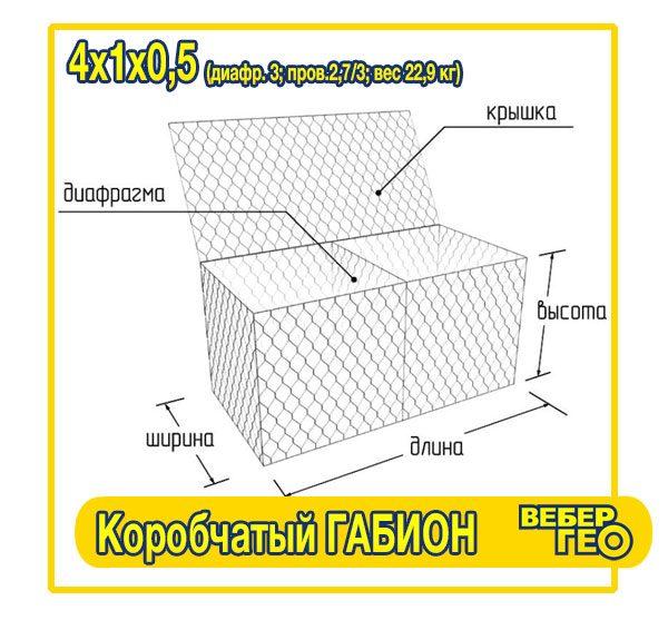 korobchatii_gabion_4x1x0-5