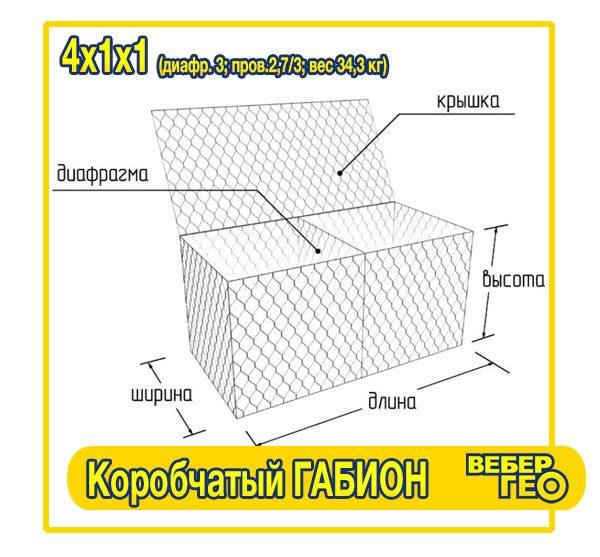 korobchatii_gabion_4x1x1