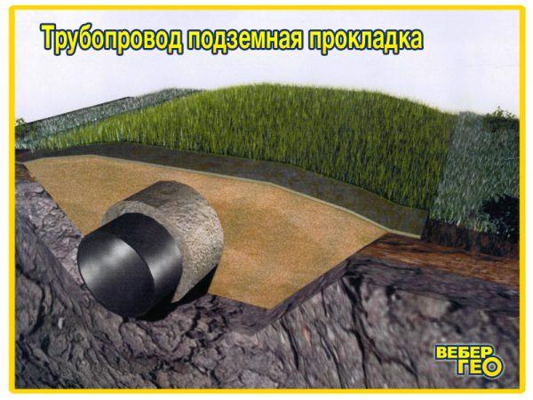 Биомат подземная прокладка