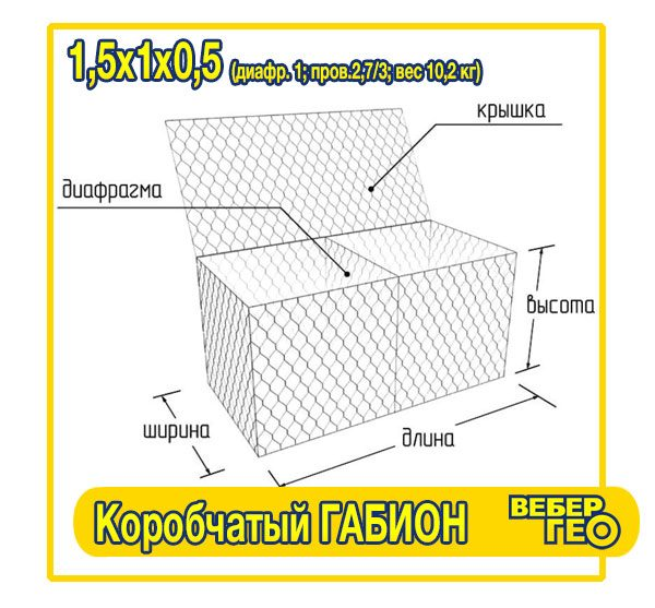 korobchatii_gabion_1-5x1x0-5