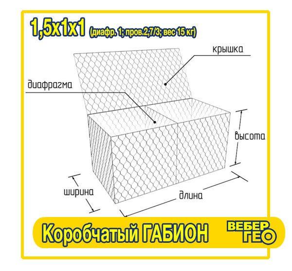 korobchatii_gabion_1-5x1x1