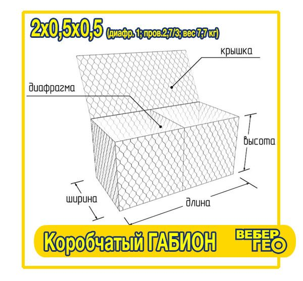 korobchatii_gabion_2x0-5×0-5